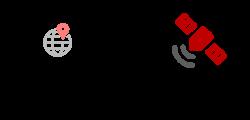 Monitoramento de Automóveis